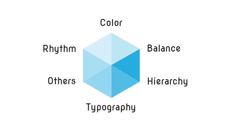 感覚派デザイナーも知っておいて損はない「デザインの要素と原則