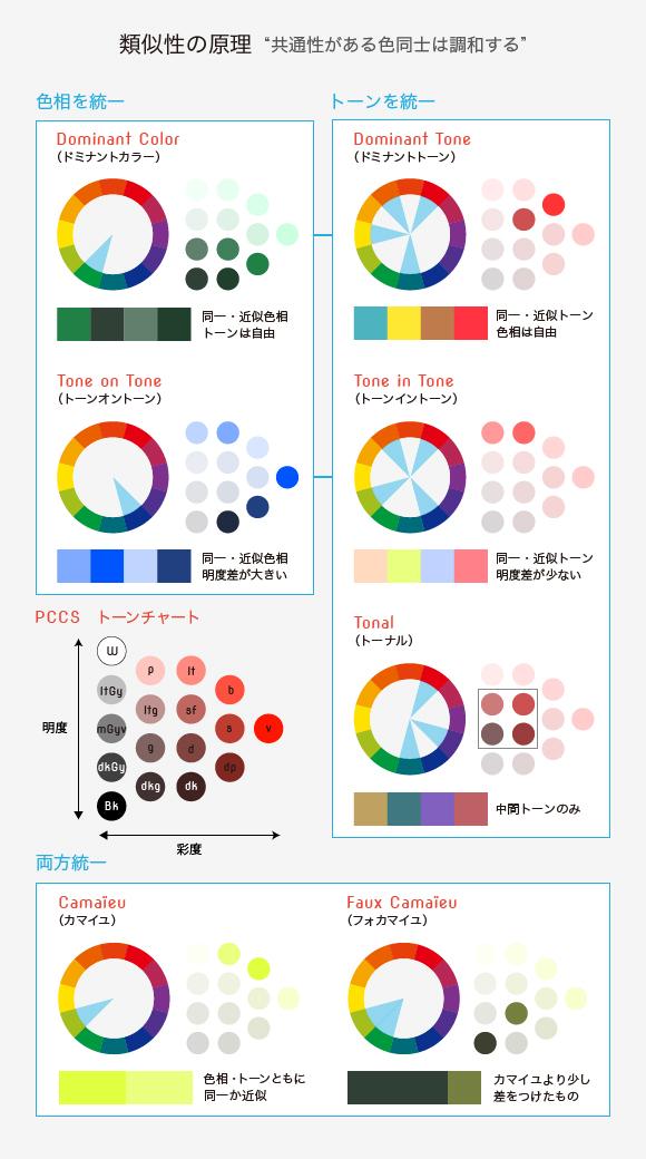 カラー ドミナント 【色の知識】知ることでもっと楽しくて面白くなる!(配色について①)